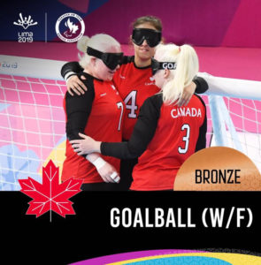 Goalball women
